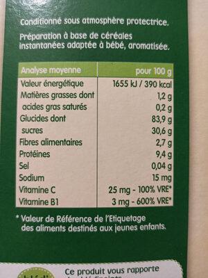 BLEDINA BLEDINE Saveur Briochée 400g Dès 8 Mois - Información nutricional - fr