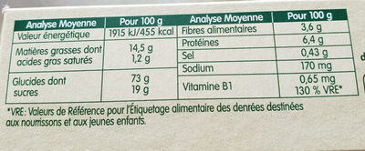 Mon 1er biscuit - Informations nutritionnelles