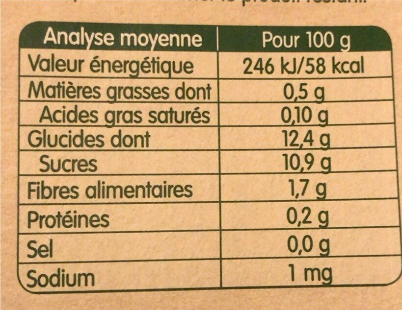 Pommes - Informations nutritionnelles - fr