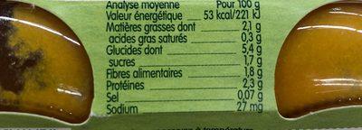 BLEDINA LES RECOLTES BIO Panier de Légumes Poulet Fermier Cumin 2x200g Dès 6 Mois - Informations nutritionnelles - fr