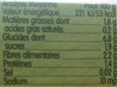 Bledina aubergines poivrons rouges semoule - Informations nutritionnelles - fr