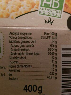 Mouliné de carottes et butternut - Nutrition facts