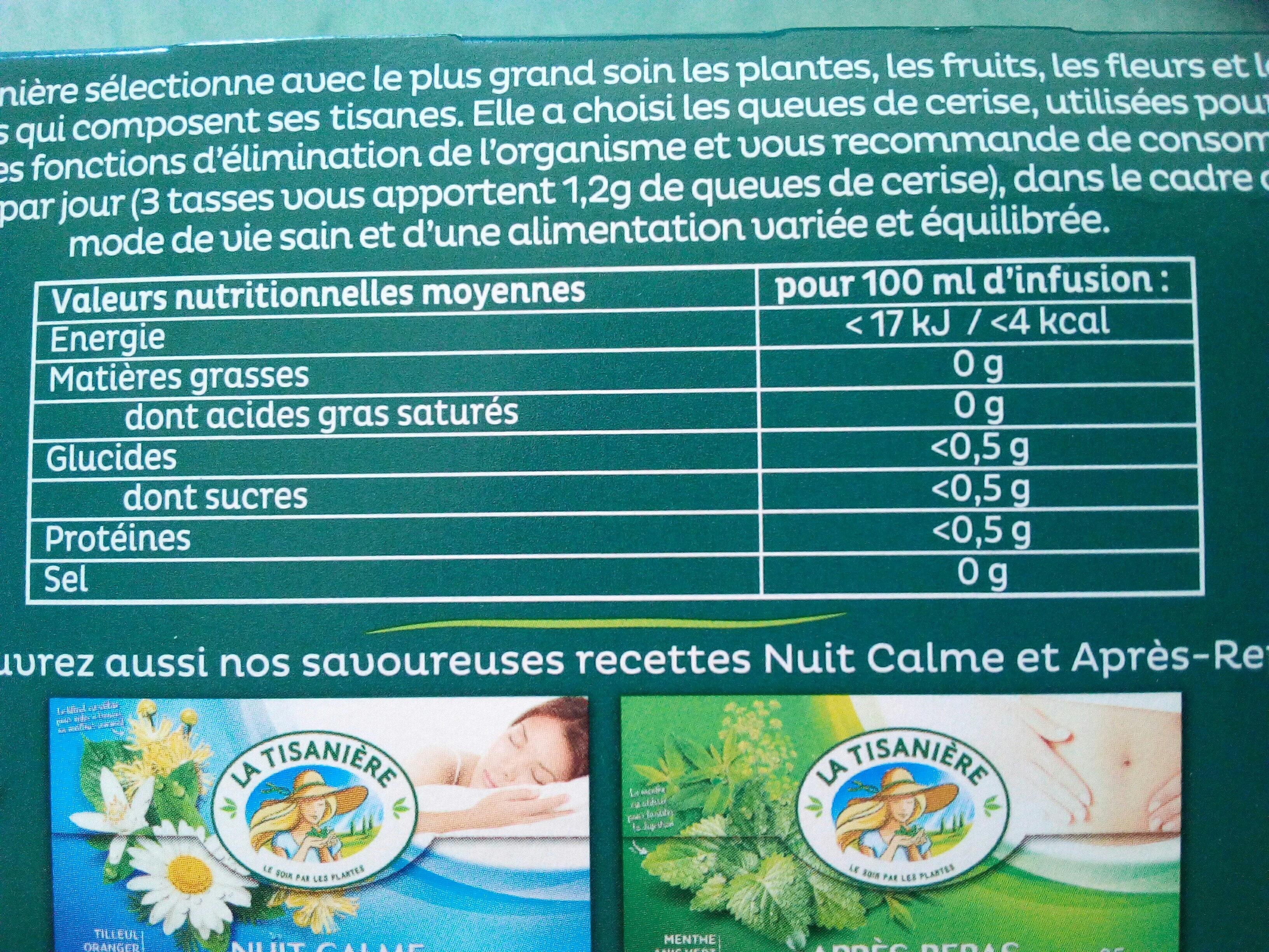 Infusion Drainage et Élimination - Nutrition facts