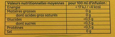 La Tisanière - Informations nutritionnelles