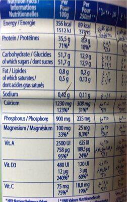 Instant skimmed milk powder - حقائق غذائية - fr