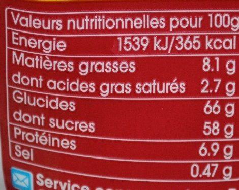 Tube Tartines & Desserts Confiture de Lait Touche de Spéculoos - Nutrition facts