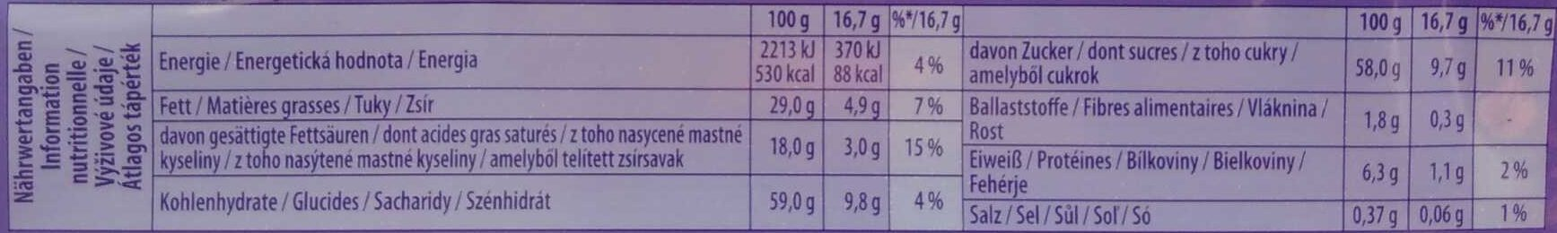 Chocolat au lait du Pays Alpin - Nutrition facts