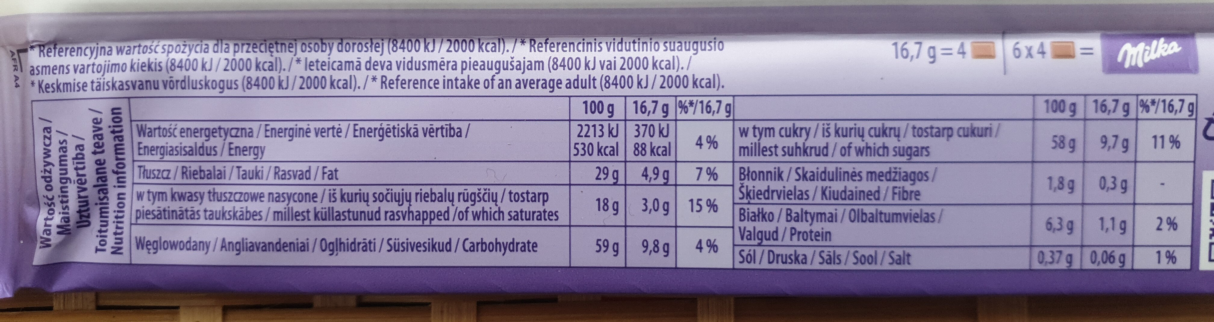 Alpenmilch - Nutrition facts