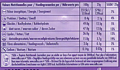 Milka Ganze Nuss - حقائق غذائية