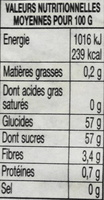 Confiture framboises - Nutrition facts