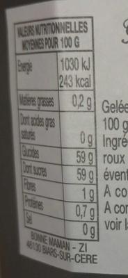 Framboises - Voedingswaarden