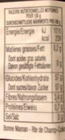 confiture framboises - Valori nutrizionali - fr
