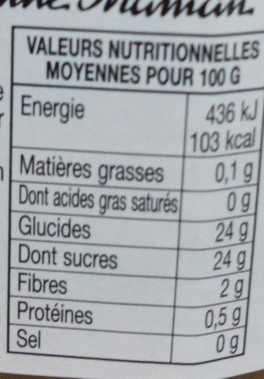 Compotée Bonne Maman Rhubarbe - Nutrition facts