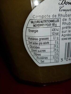 compotee rhubarbe - Voedingswaarden - fr