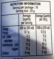 Cherry conserve - Nutrition facts