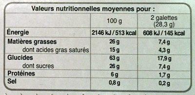 Galettes pur beurre - Voedingswaarden