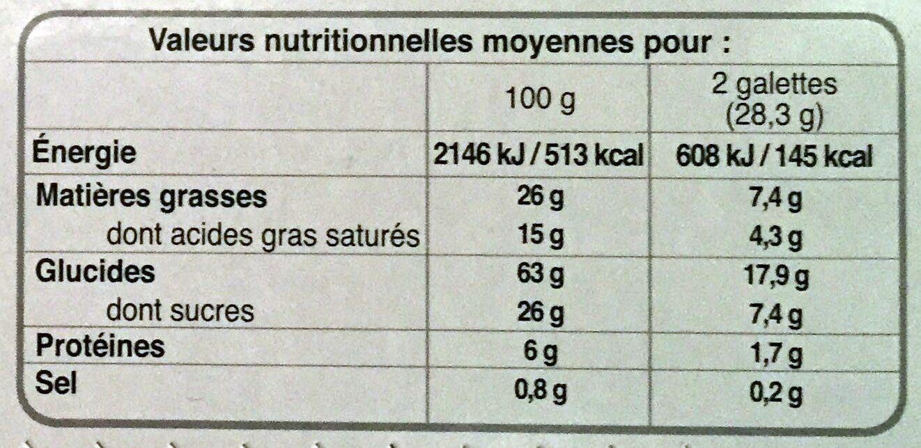Galettes au beurre frais - Informations nutritionnelles