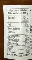 Bonne Maman Pfirsich Konfitüre, Pfirsich - Valori nutrizionali - de