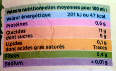 Oranges pressées - Informations nutritionnelles