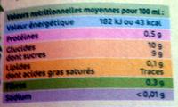 Pamplemousses roses Pressés - Nutrition facts
