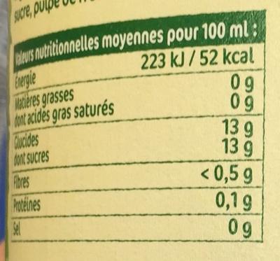 Citrons pressés - Informations nutritionnelles