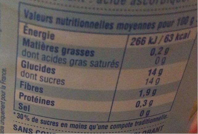 Compote de pomme allégée - Nutrition facts - fr
