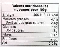 Yaourt à la confiture de fraises - Nutrition facts