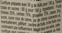 Confiture 4 fruits - Ingrédients