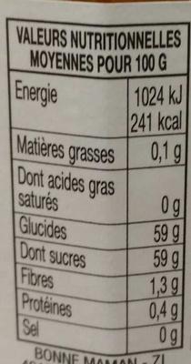 Confiture de Pêches - Nutrition facts