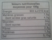 Pommes tatin - Informations nutritionnelles