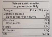 Fraisier - Informations nutritionnelles