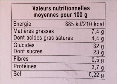 Tarte au citron meringuée - Informations nutritionnelles - fr