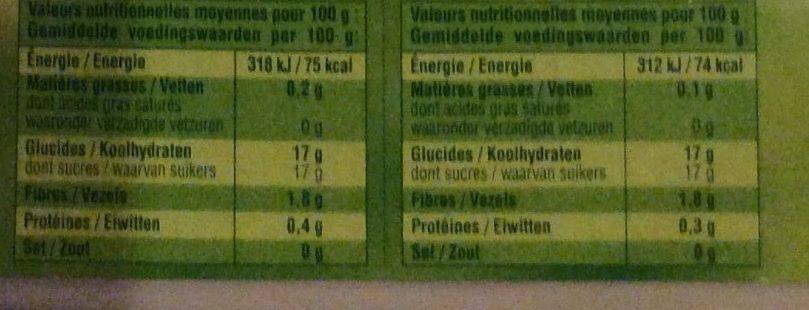 Compotes Pomme Fraise et Pomme Nature - Informations nutritionnelles - fr