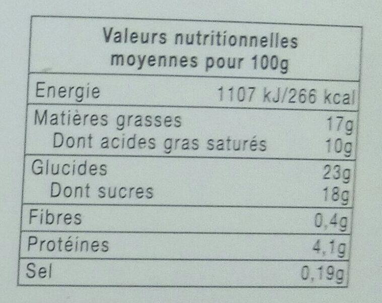 Moka - Informations nutritionnelles - fr
