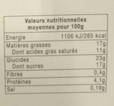 Moka - Nutrition facts