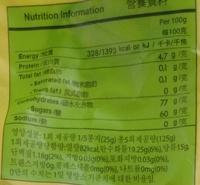 Gummy Bear - 栄養成分表