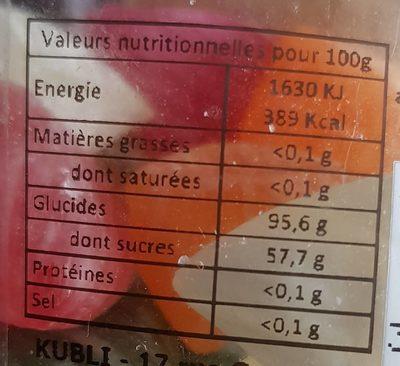 Bonbons Berlingots - Nutrition facts - fr