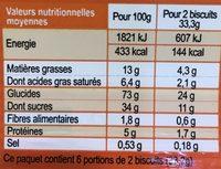Tartelette à l'abricot - Nutrition facts
