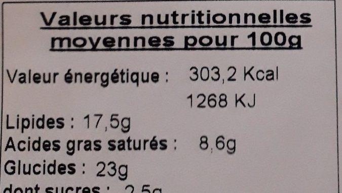 Tourte au Confit de Canard - Informations nutritionnelles - fr