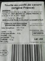 Tourte au confit de canard - Voedingswaarden - fr