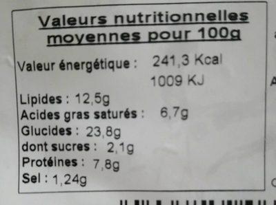 Paté : Pommes de terre et Viande haché Brioché - Voedingswaarden - fr