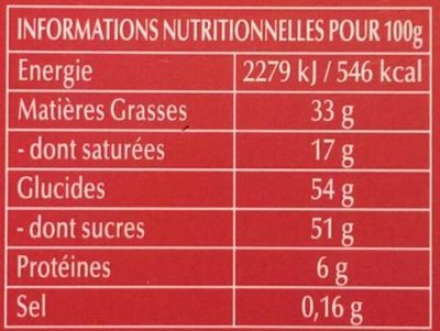 Création collection - Informations nutritionnelles