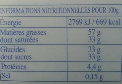 Les Pyrénéens Lait - Informations nutritionnelles