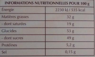 Chocolats en gâteaux - Informations nutritionnelles