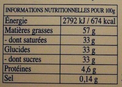 Les Pyrénées - Informations nutritionnelles