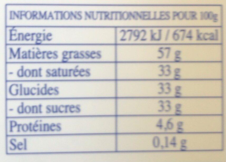Les Pyrénéens - Informations nutritionnelles - fr