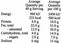 Dark Chocolate 90% cocoa - Informazioni nutrizionali - it