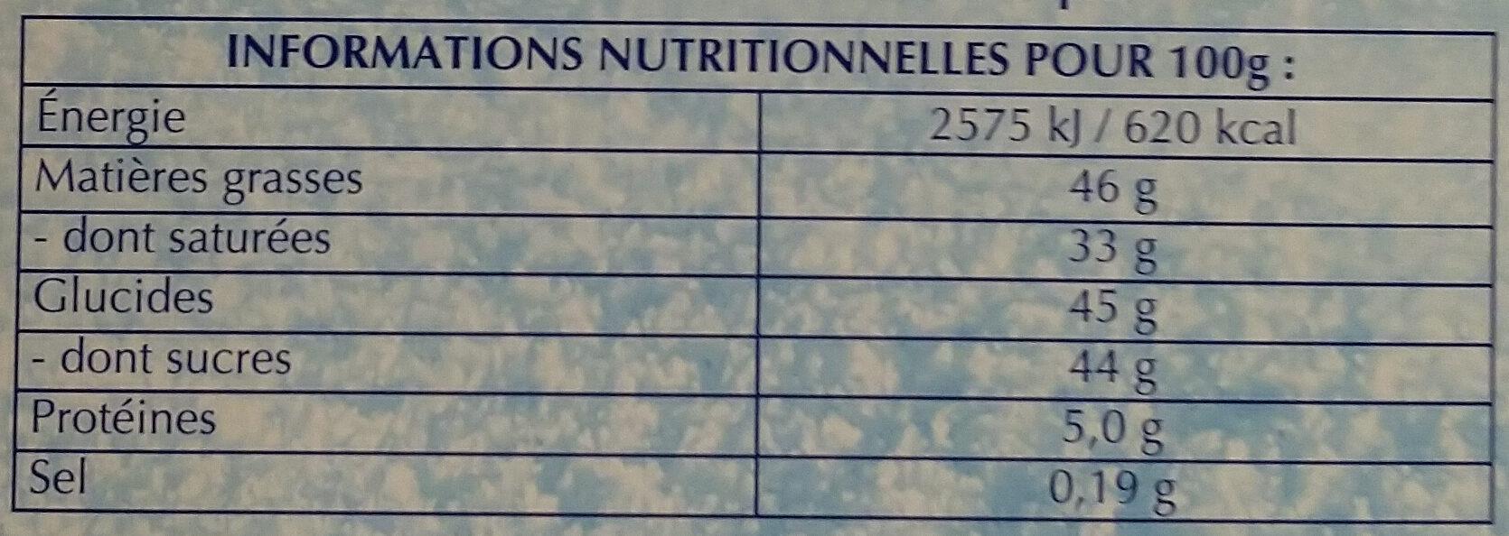 Les Pyrénéens Lait - Nutrition facts - fr