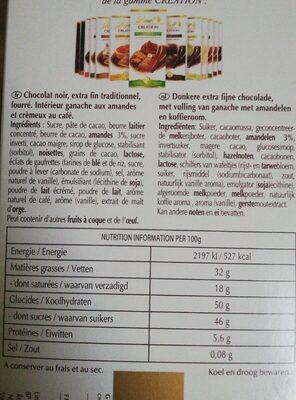 Lindt CREATION OPERA Aux Notes de Café - Informations nutritionnelles