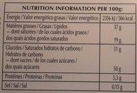 Chocolats Lindt Champs Elysées - Información nutricional - fr